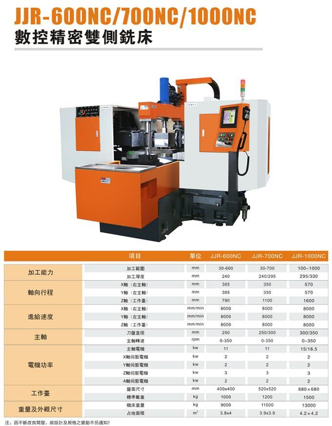 JJR-600NC数控精密型双侧铣床1.png