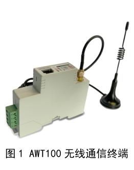 AWT100 无线通信终端