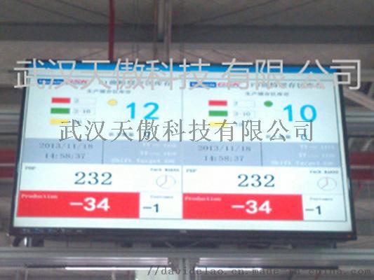 无线Andon安灯按灯系统ta24243武汉厂家110961932