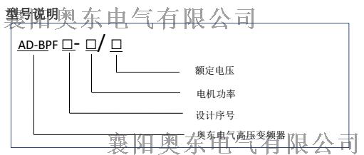 AD-BPF高压变频器型号说明.png