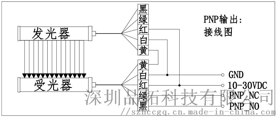 PNP接线图.png