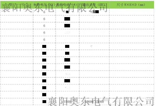 ADGR高压固态软起动柜选型表.png