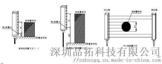 测量检测光栅三种安装方式_看图王.jpg