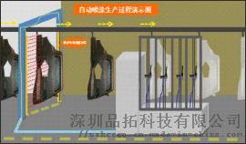 測量光幕 高精度測量檢測光柵 體積尺寸計數光幕113700195