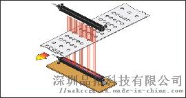 測量光幕 高精度測量檢測光柵 體積尺寸計數光幕113700145