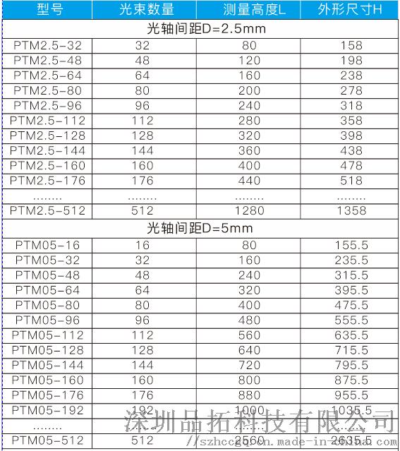 測量光幕選型.png