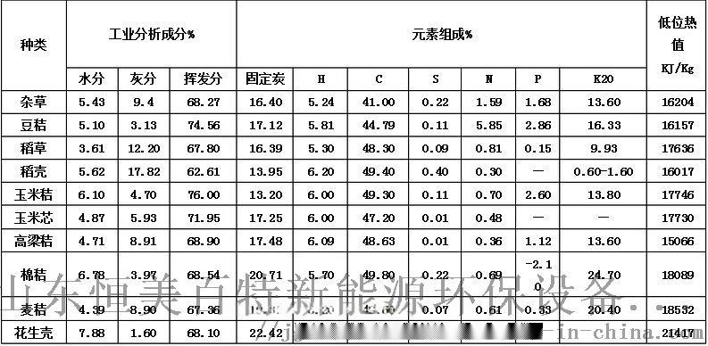 秸秆颗粒机厂家 木屑颗粒机 稻壳制粒机免费安装72501412