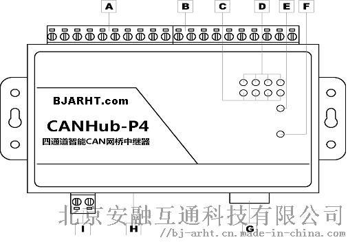 CAN总线集线器cAN网桥中继器114869062