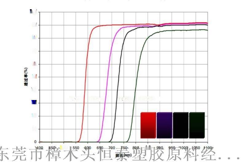 红外光谱图4.jpg