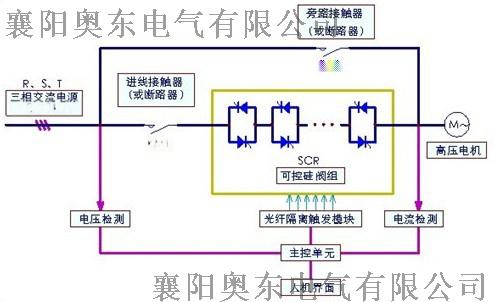 高压软起动工作原理图.png