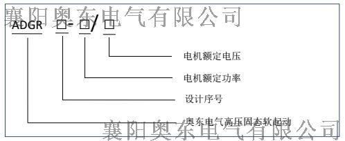 ADGR固态软起动柜型号说明.png