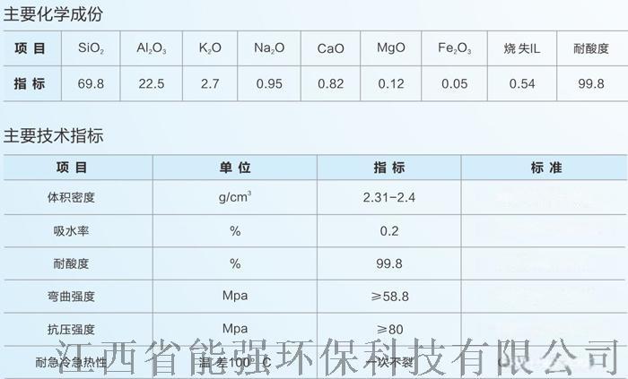 厂家批发弧形砖 异形耐酸砖 防腐保温专用化工陶瓷111726285