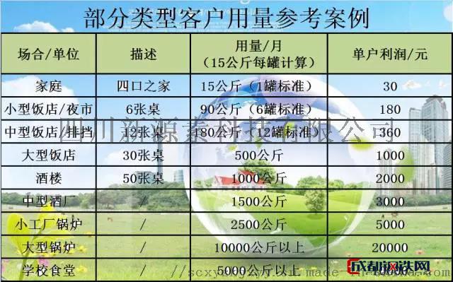 鸿泰莱复合燃油代理-复合燃油-新能源燃油灶具100859355