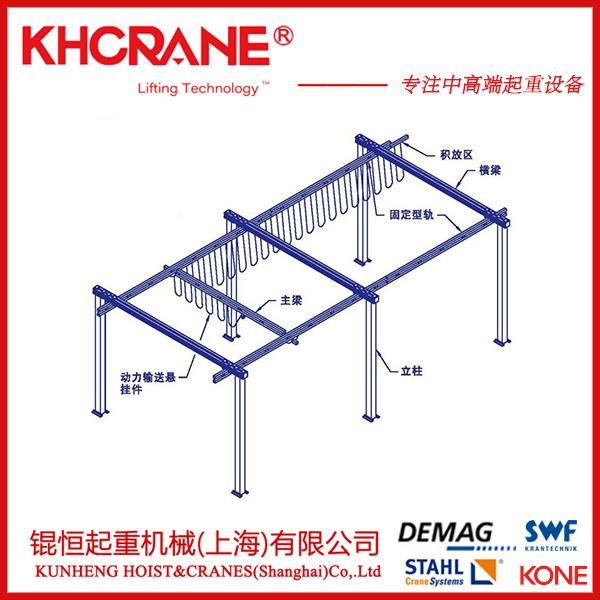kbk柔性组合悬挂式起重机德马格电动葫芦欧式起重机863373785