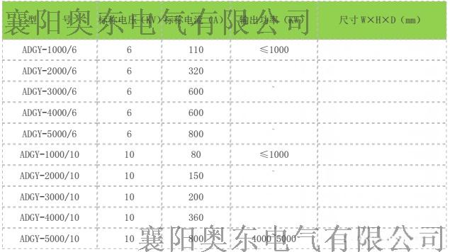 ADGY一体化软起动选型表.png