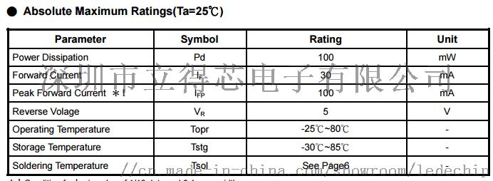36D参数表.png