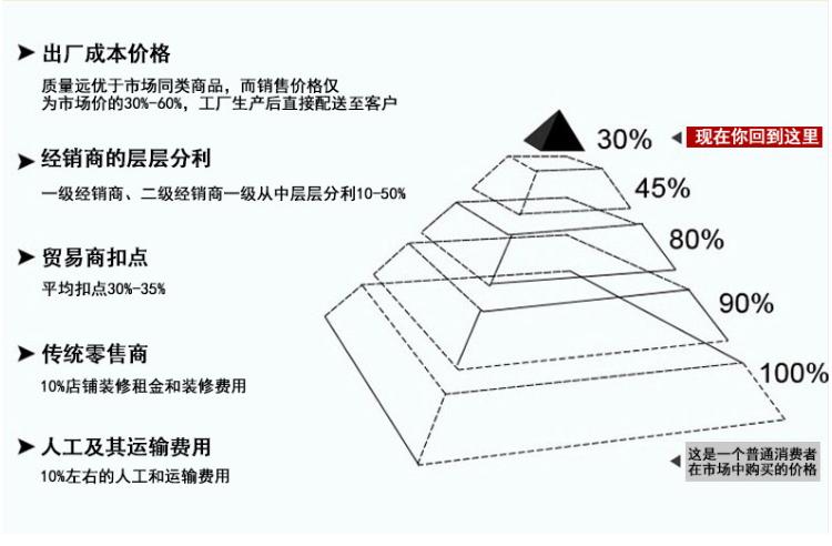 德宝隆3.7kg钢笆网片建筑脚手架菱形钢板网40231072