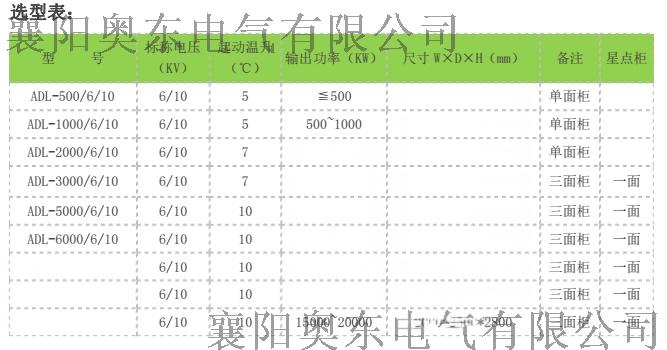ADL笼型水阻柜选型表.png