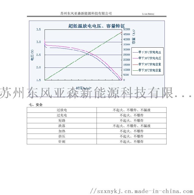 低溫2 (2).png