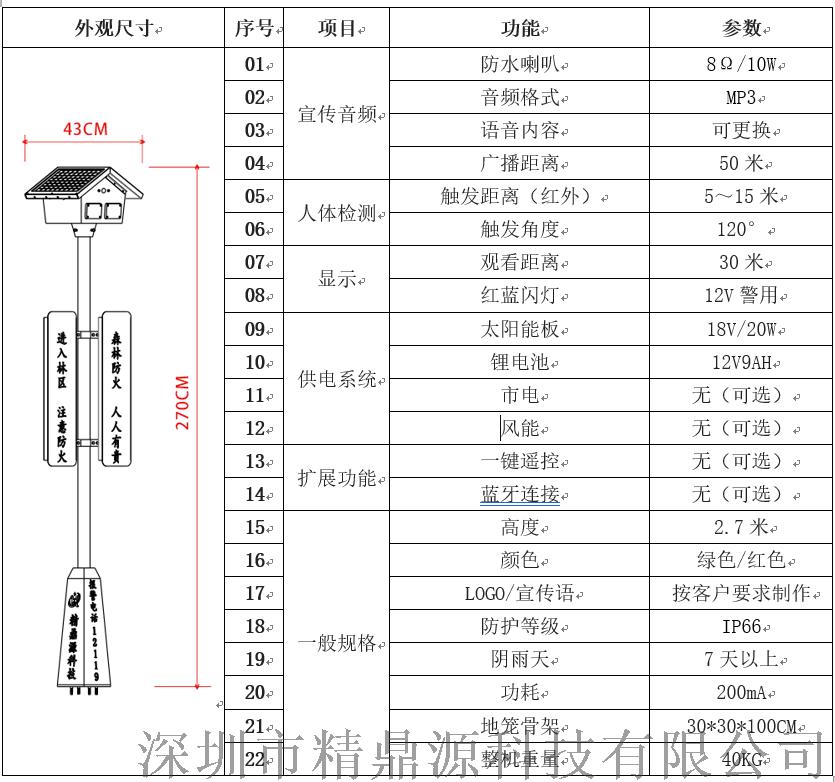 太陽能語音杆語音提示器122214025