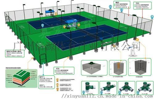 籃球場圍網|網球場圍網施工建設及球網圍網鋪設829753815