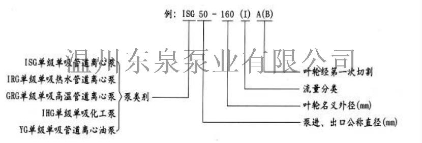 ISG立式管道離心泵 迴圈泵 空調泵 冷卻給水泵119422615
