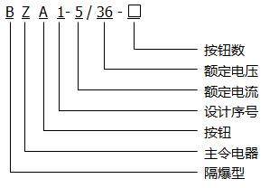 型號含義.png