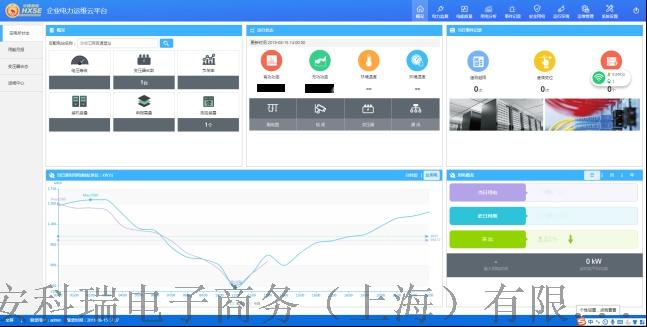 关于江苏华西售电公司运维系统的研究与应用1764.png