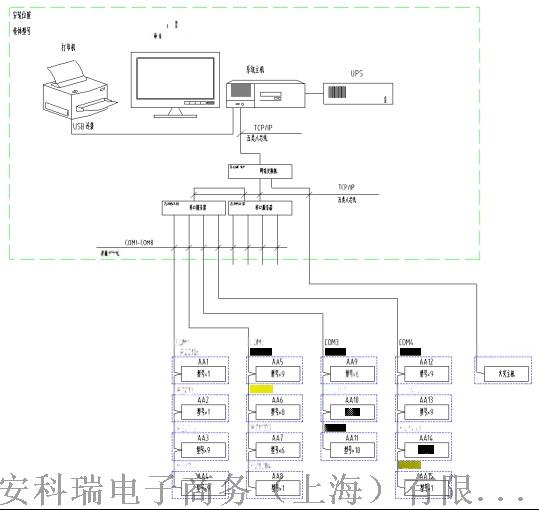 关于日照尚城置业有限公司电力监控系统的设计与应用681.png