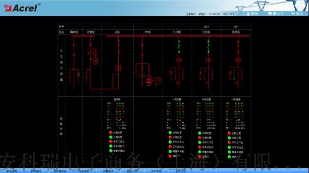 关于天合光能(宿迁)科技有限公司10kV用电工程电力监控系统的设计与应用2669.png