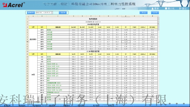 关于天合光能(宿迁)科技有限公司10kV用电工程电力监控系统的设计与应用2964.png
