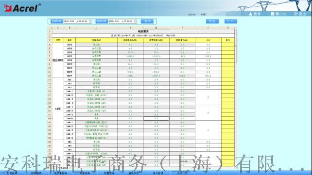 关于天合光能(宿迁)科技有限公司10kV用电工程电力监控系统的设计与应用3150.png