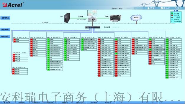 关于天合光能(宿迁)科技有限公司10kV用电工程电力监控系统的设计与应用3238.png