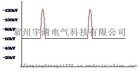 脈衝電源波形圖.jpg