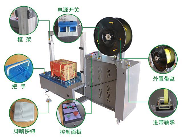 ELD-111C低台全自动打包机细节1.jpg