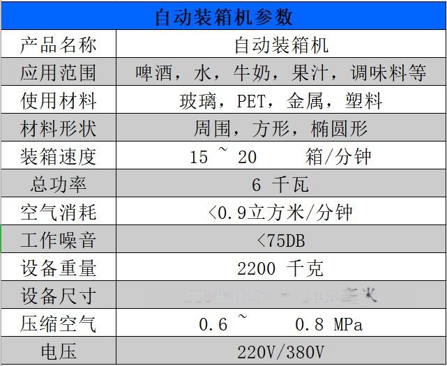 自动装箱机 产品参数.png