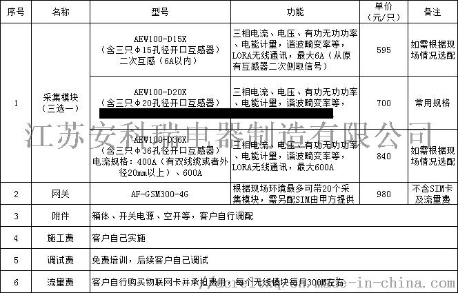 湖南省治污設施用電監控方案 環保用電平臺128073235