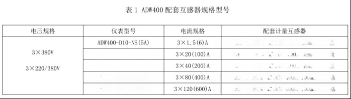 ADW400228.png