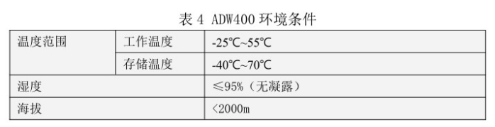 ADW400271.png