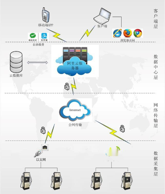 平台架构.png