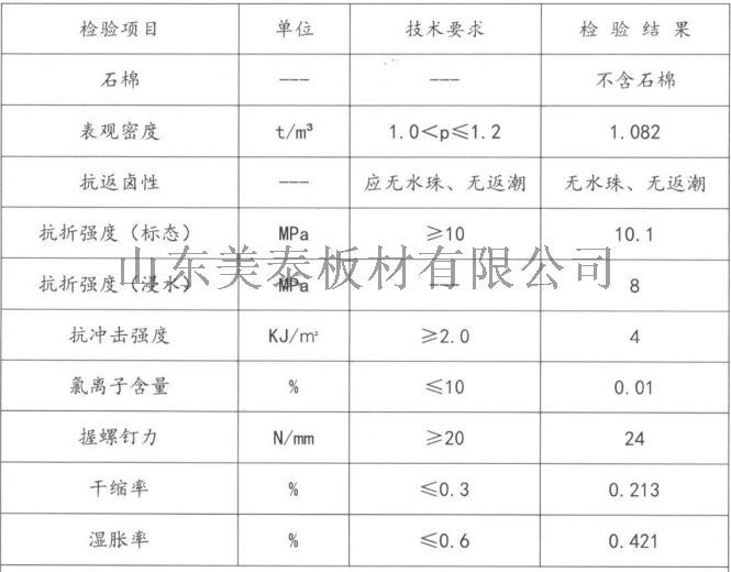 防火板牆板硫氧鎂板 綠色板材不返滷玻鎂板 精工板115381475