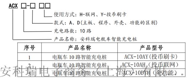 ACX電瓶車智慧充電樁51.png