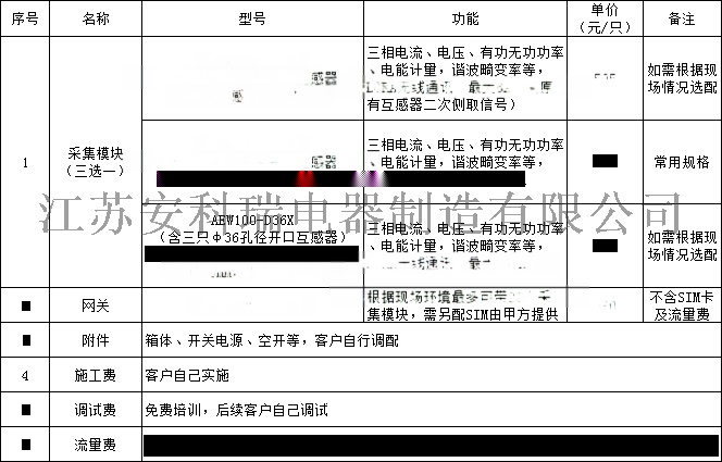 湖南省治污设施用电监控方案 环保用电平台128073235