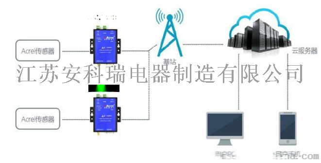 湖南省治污设施用电监控方案 环保用电平台128073675