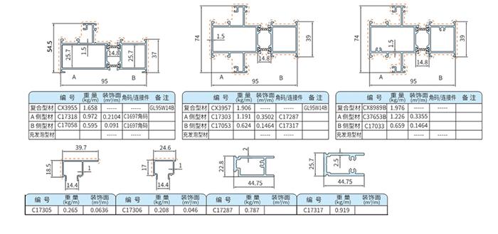 GL95W14B系列窗纱一体隔热外平开窗2-2 副本.jpg