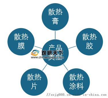 深圳5G手机均热板散热器  激光焊接机设备131380412