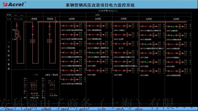 电力监控系统在莱钢型钢项目的应用