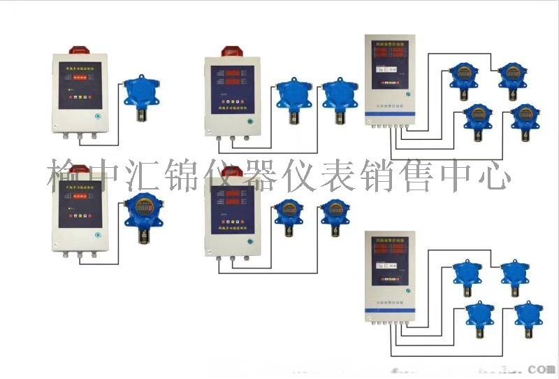 靖边固定式可燃气体检测仪13891857511131879665