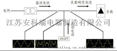 電力有源濾波器apf 有源諧波濾波裝置132620585