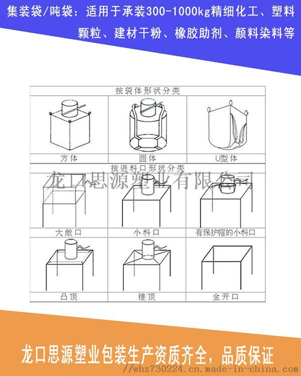 潍坊出口吨袋带商检(危包/普包)出口集装袋829350532